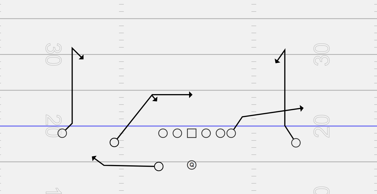 How the record-breaking 2013 Denver Broncos offense used the hank concept