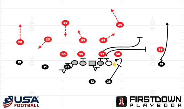 How Los Angeles Rams coach Sean McVay uses the trips-2-man
