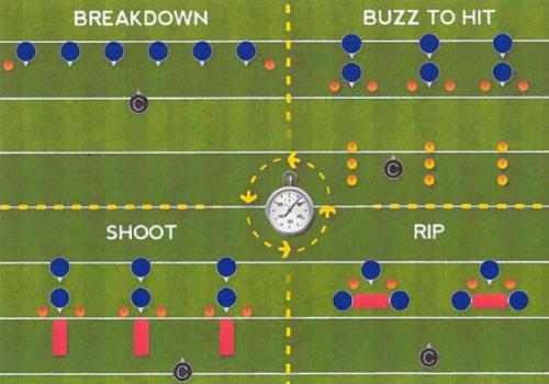 USA Football tackling circuit