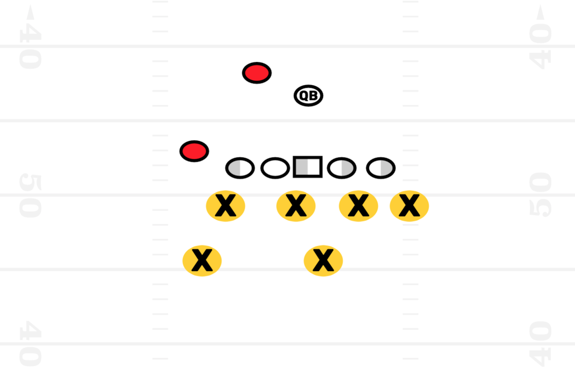 Army Defensive Alignment