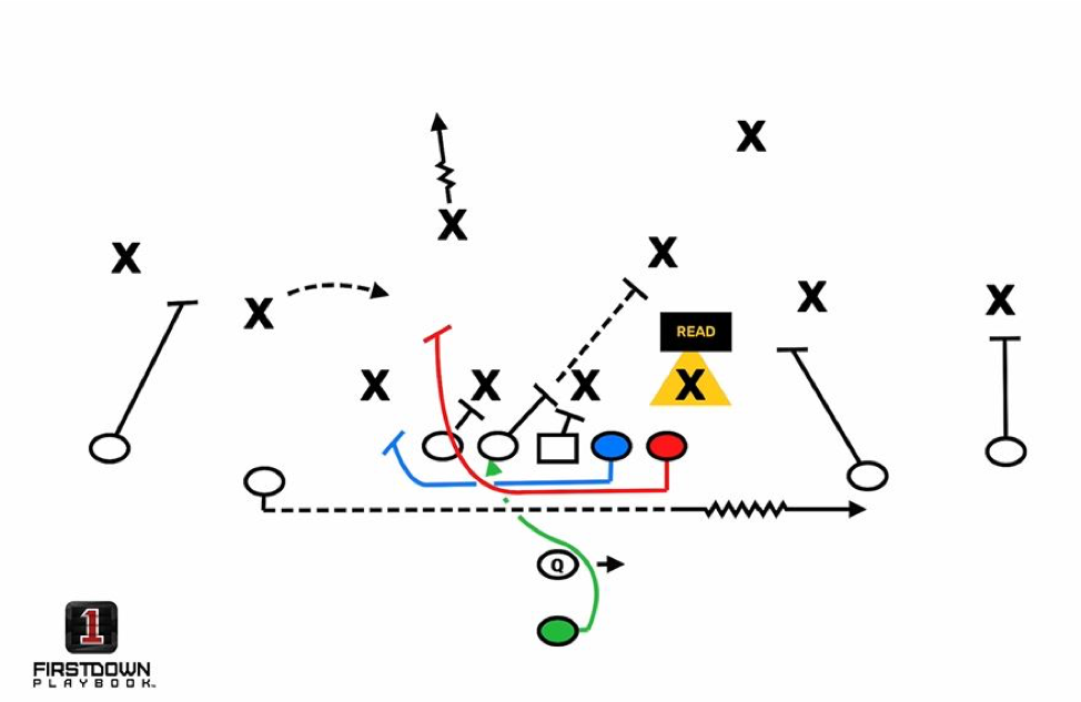 Counter Trey RPO