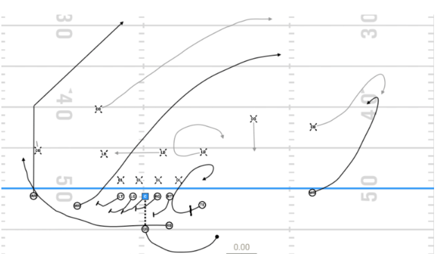 Oklahoma passing plays