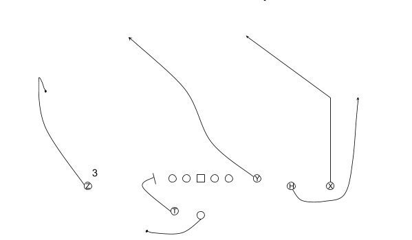 Oklahoma pass play