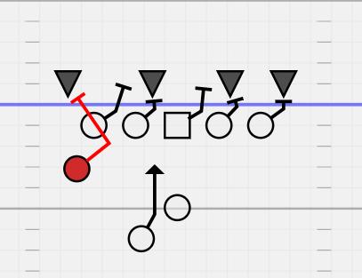 Same Side Split Zone