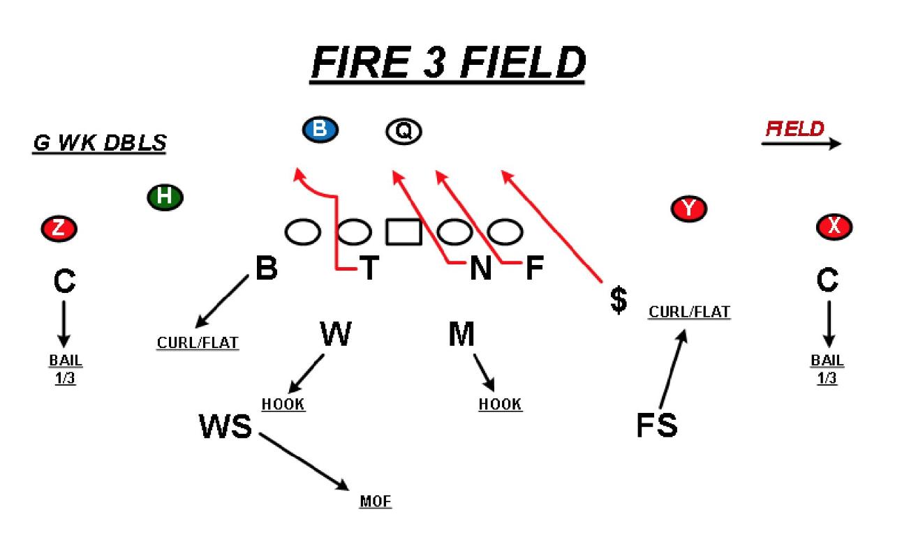 Fire 3 Field