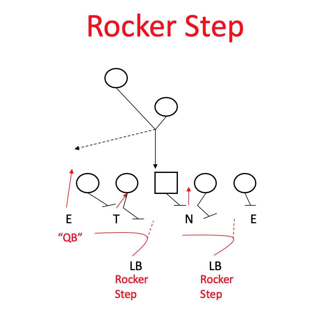 Rocker Step