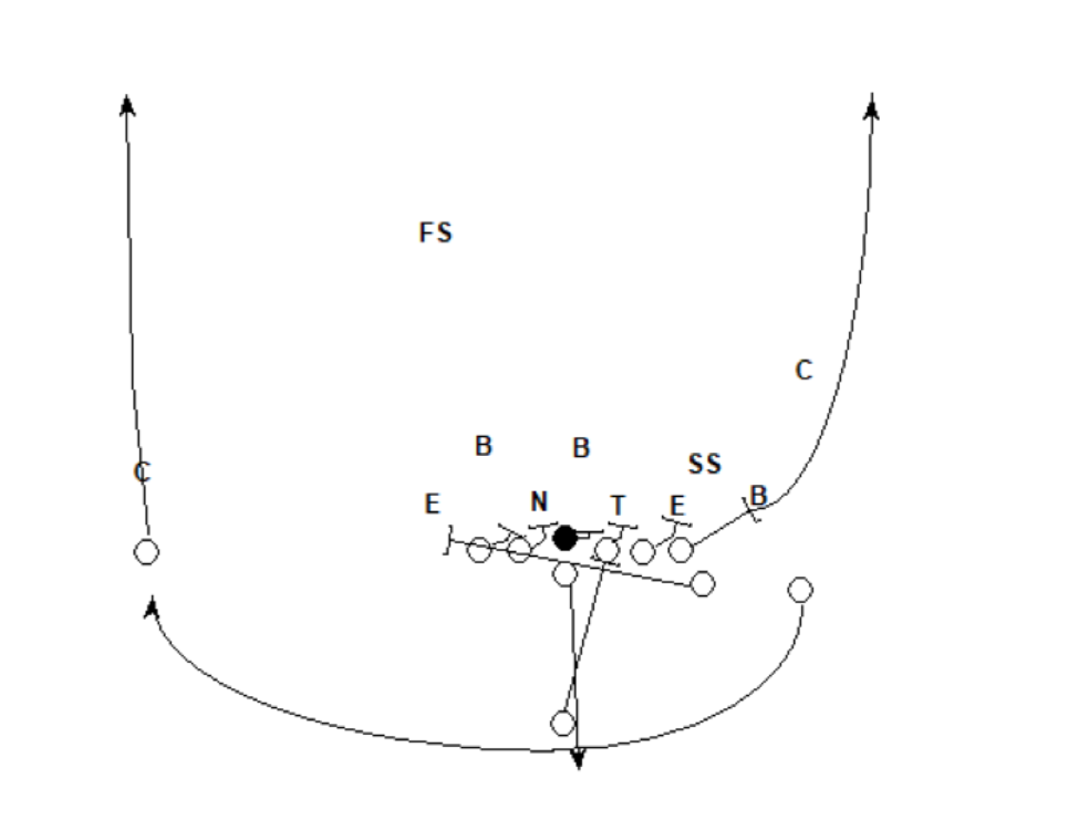 TE vertical end around