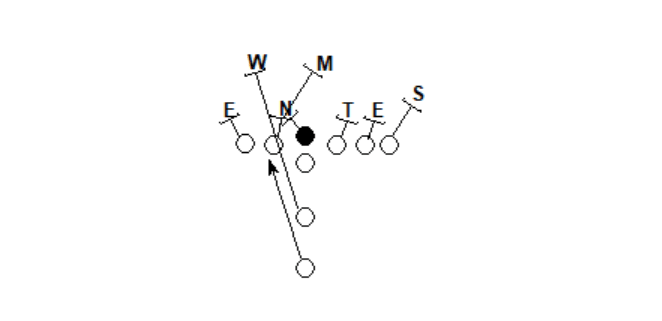 Baylor running play
