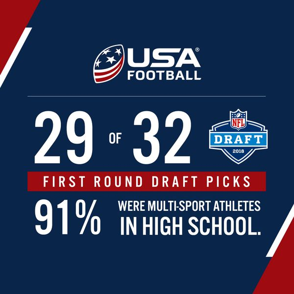 2018 NFL Draft multi-sport athletes