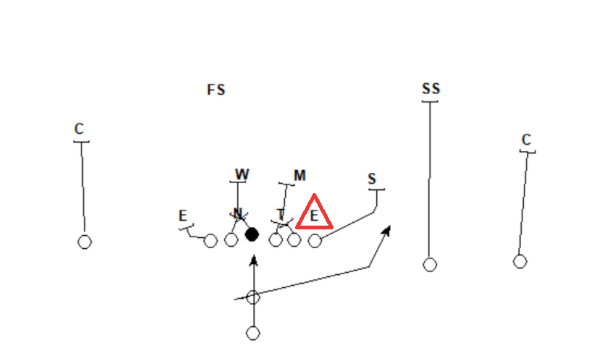 Nevada football play