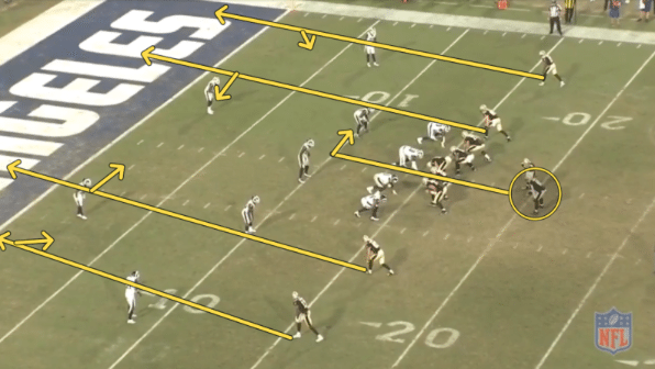 New Orleans Saints offensive play