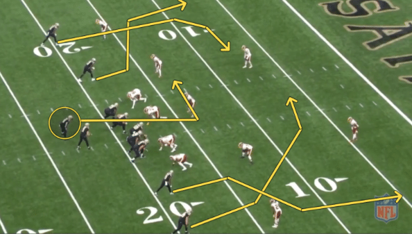 New Orleans Saints offense play