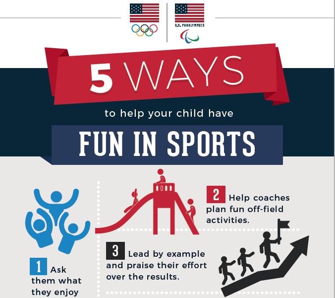Help Fun In Sports