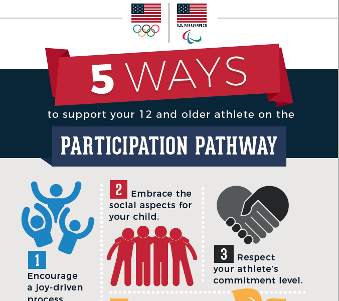 Participation Pathway