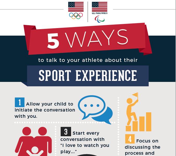 Talk Sport Experience