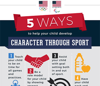 Character Through Sport